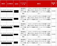 godhandz-review-tokuten