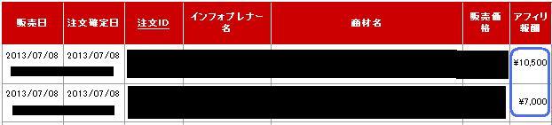 affiliate-houshu