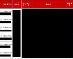 gyanburukei-jouhoushouzai